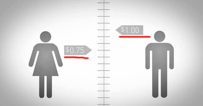 Professor de economia mostra que mulheres não ganham menos ...
