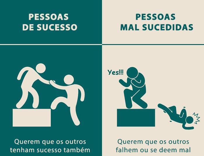 Successful-1