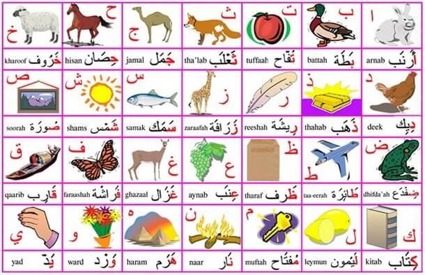Idiomas Difíceis Indonésio