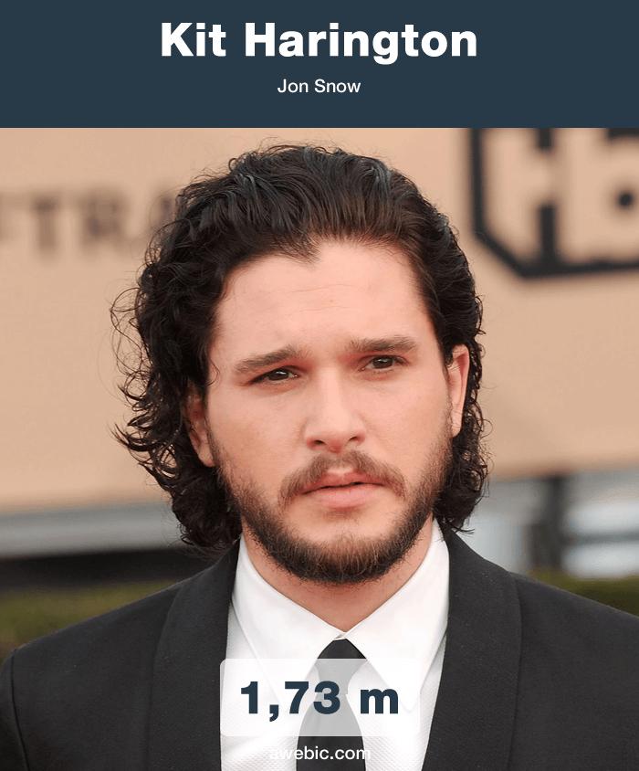 Altura Personagens Game of Thrones (15)