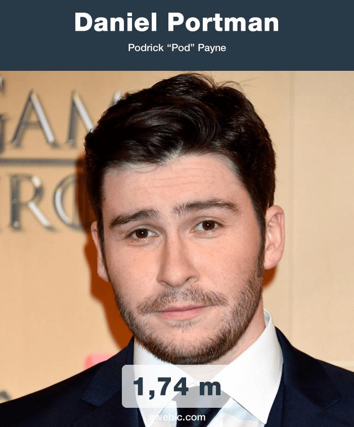 Altura Personagens Game of Thrones (18)