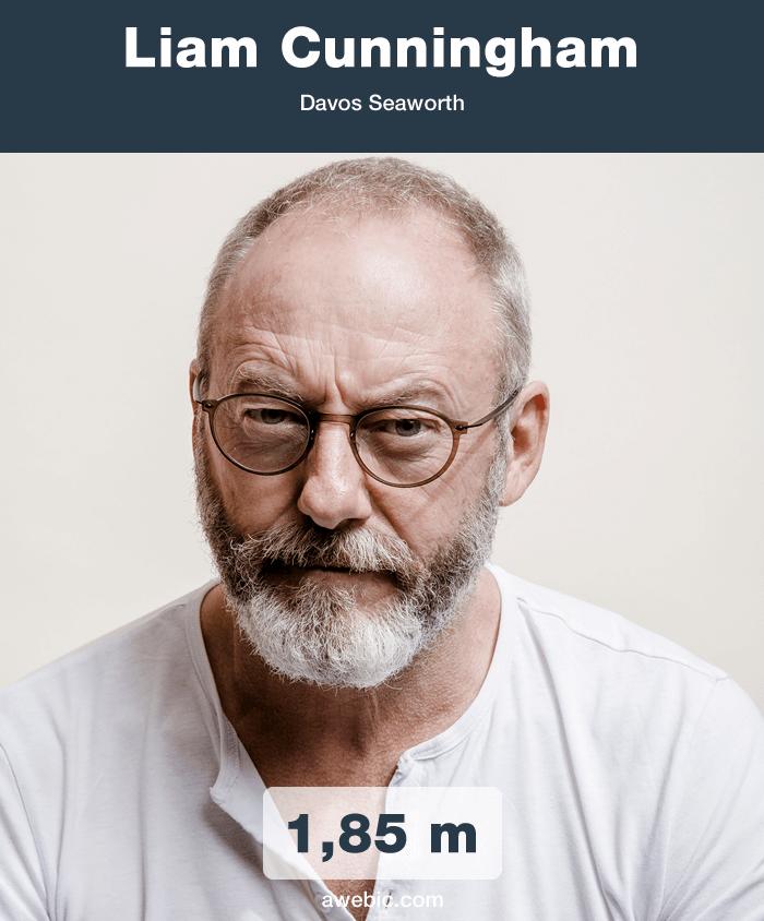 Altura Personagens Game of Thrones (38)