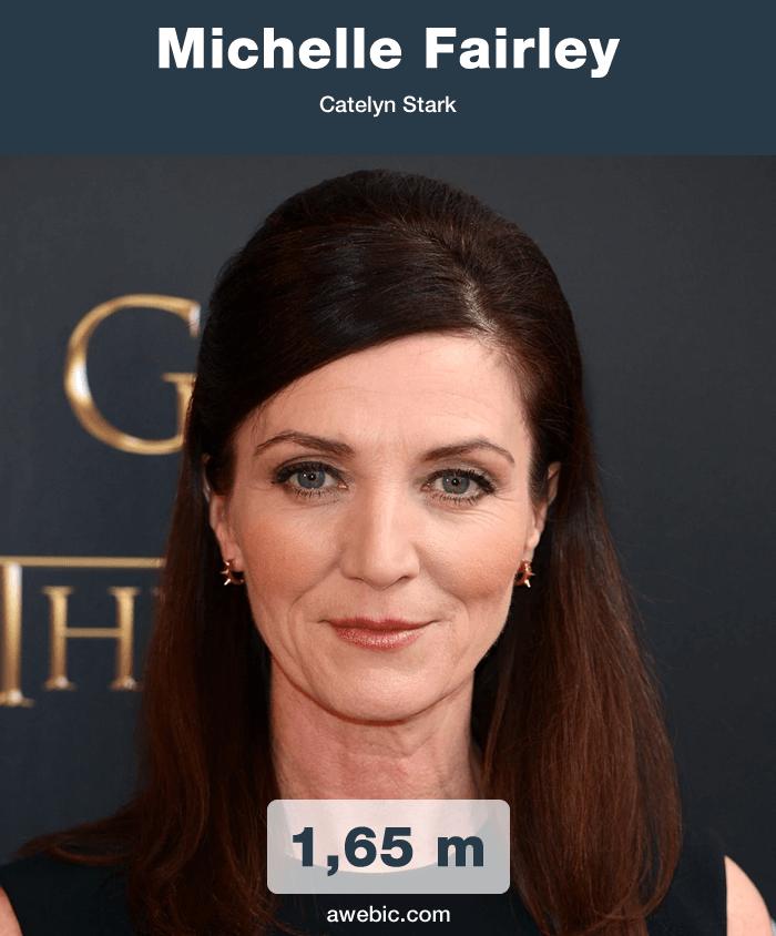 Altura Personagens Game of Thrones (4)