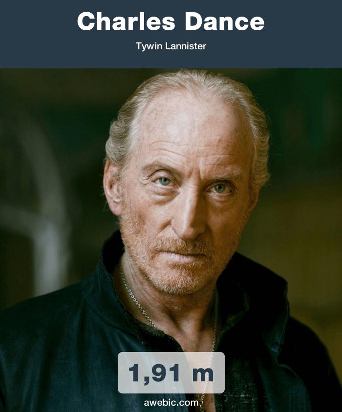 Altura Personagens Game of Thrones (43)