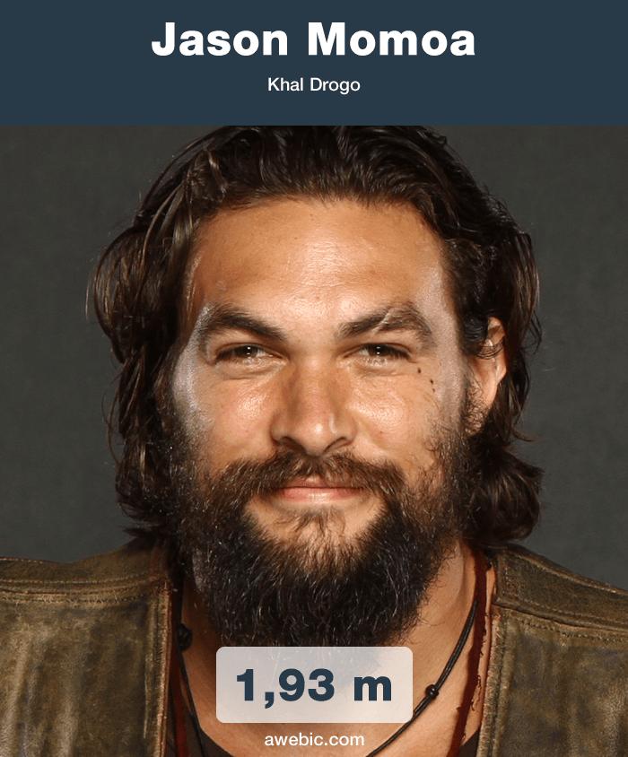 Altura Personagens Game of Thrones (44)