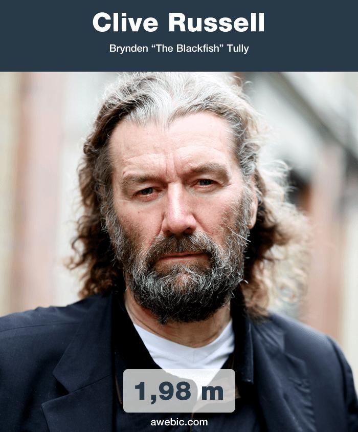 Altura Personagens Game of Thrones (47)
