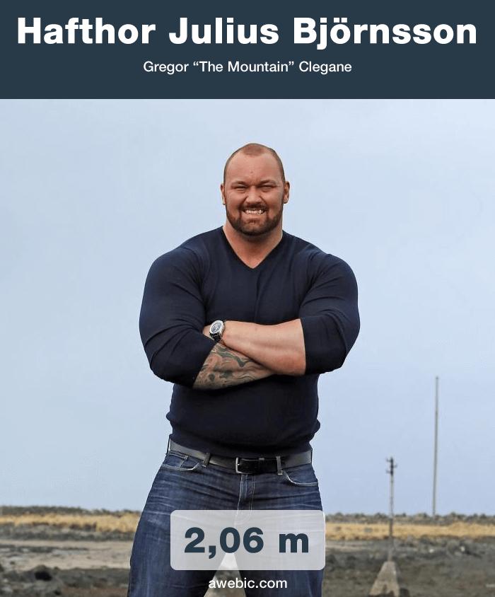Altura Personagens Game of Thrones (48)