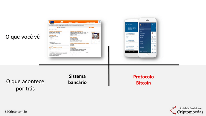 o que é bitcoin (2)