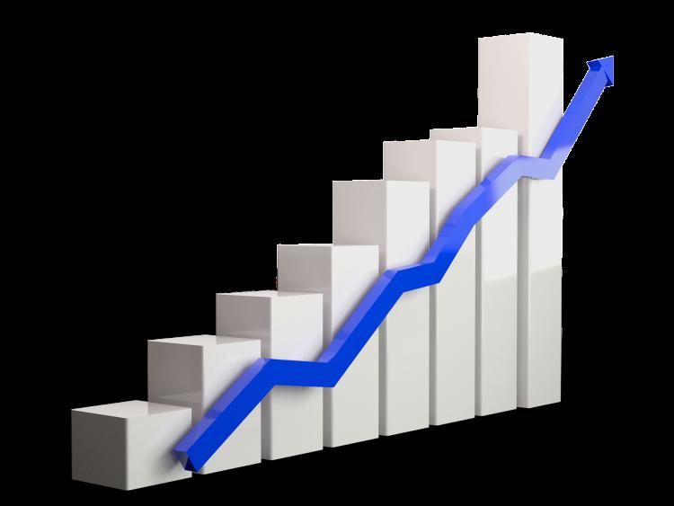 gráfico crescente