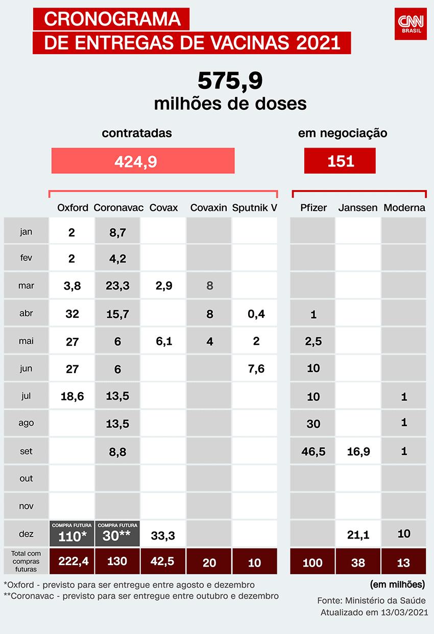 calendario-vacina-coronavirus